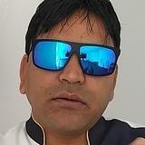 Rawat from Langenfeld | Man | 33 years old | Capricorn