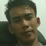 Irman from Cibinong | Man | 30 years old | Taurus