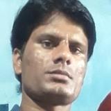 Vinod from Patna   Man   29 years old   Aquarius