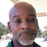 Skippy from Fordyce | Man | 48 years old | Sagittarius
