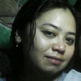 Tiara from Malang   Woman   43 years old   Libra