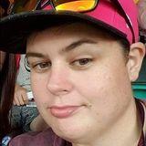 Erin from Sydney | Woman | 37 years old | Scorpio