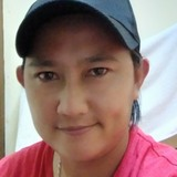 Abie from Sibu | Woman | 30 years old | Capricorn
