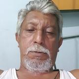 Kaka from Surat | Man | 57 years old | Scorpio