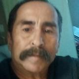 Hunglo from Gilroy | Man | 61 years old | Scorpio