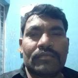 Chandu from Adilabad   Man   41 years old   Taurus