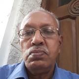 Minaxienhu from Mumbai | Man | 65 years old | Capricorn