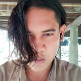 Multazam from Sigli   Man   20 years old   Scorpio