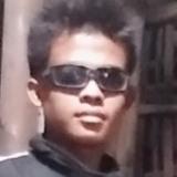 Putra from Kuningan | Man | 26 years old | Scorpio