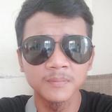 Alvin from Tangerang | Man | 25 years old | Scorpio