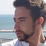 Atleticburgnk from Rincon de la Victoria | Man | 24 years old | Libra