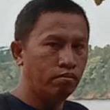 Buds8 from Gorontalo | Man | 42 years old | Gemini