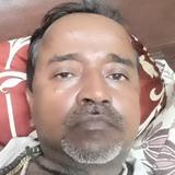Bhaiyajo from Kanpur | Man | 47 years old | Aries