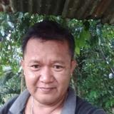 Dane from Kuching | Man | 42 years old | Scorpio