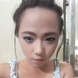 Nisa from Jakarta Pusat | Woman | 30 years old | Cancer