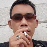 Wesbenikia5 from Sragen   Man   41 years old   Pisces