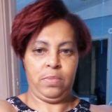 Nanu from Scott | Woman | 53 years old | Virgo