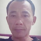 Saba from Alor Setar | Man | 49 years old | Libra