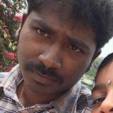 Harish from Kotagiri | Man | 26 years old | Capricorn
